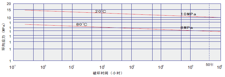 HDPE给水管⌀110各种压力给水管厂家批发出售|惠州pe给水管|佛山pe给水管
