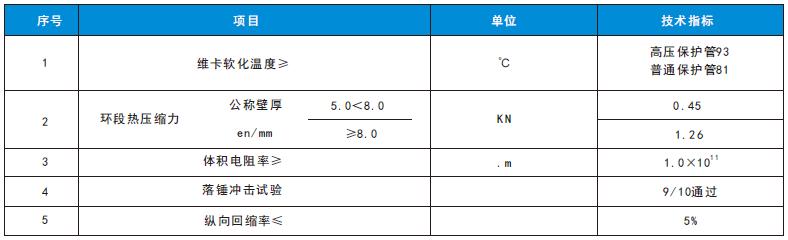 C-PVC电力电缆管,PVC电缆护套管生产厂家|惠州pe给水管|佛山pe给水管